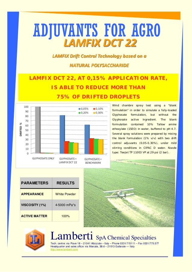 2 4 d amine application rate