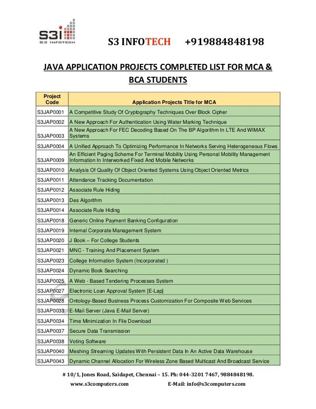 list of web application projects in java