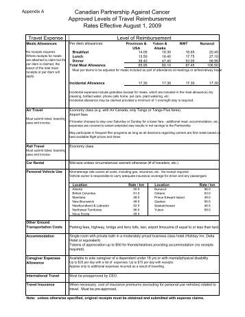 application for claiming refund of medical expenses
