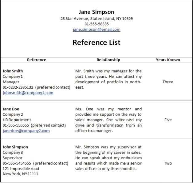 who to put as references on job application