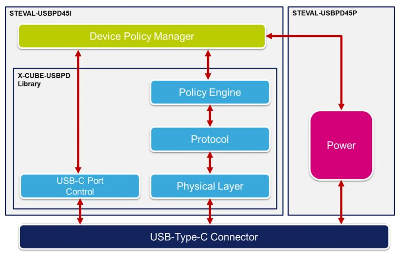 application delivery controller open source