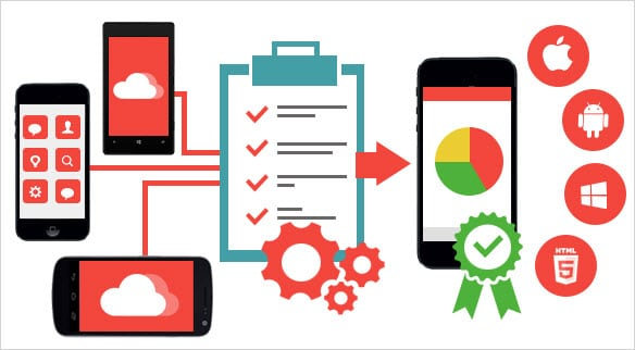 automation testing tools for mobile applications